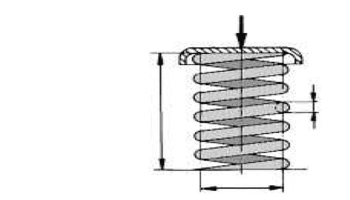 sistema de suspensiones