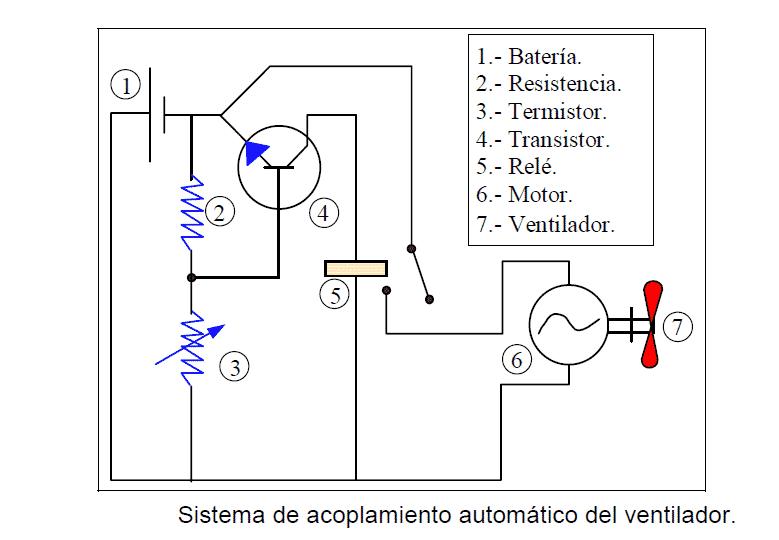 sistemas de refrigeraciones