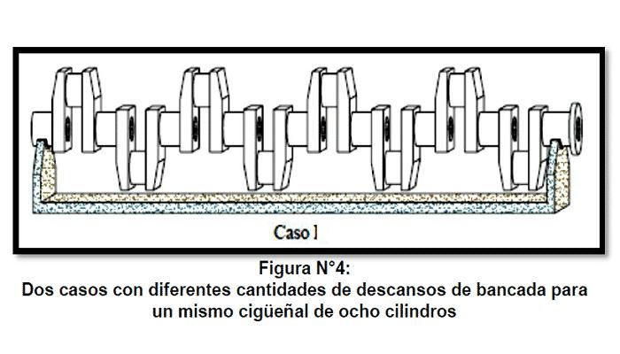 eje de motores