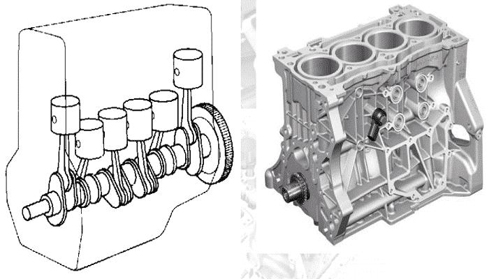 Motor en linea
