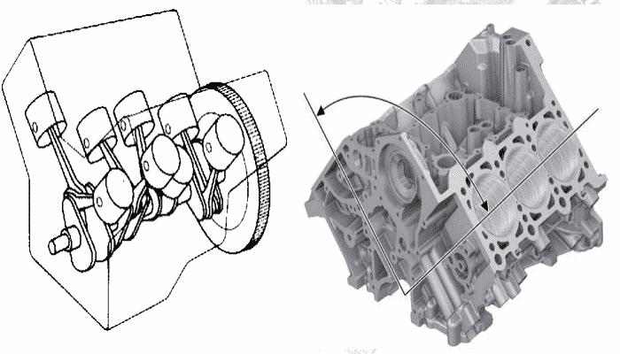 tipos de motor