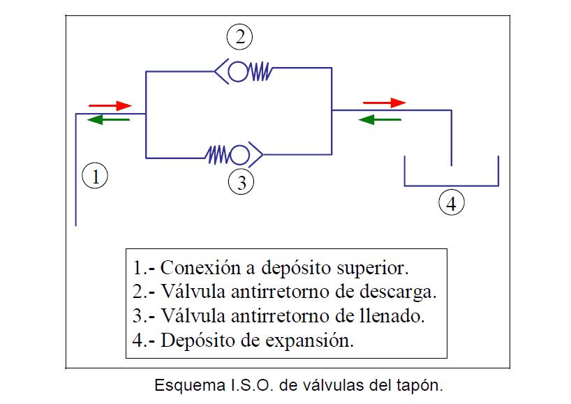 circuito de refrigeraciones