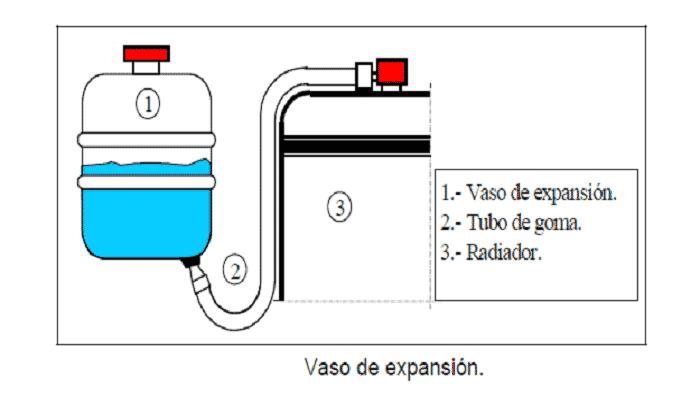 circuitos de refrigeraciones