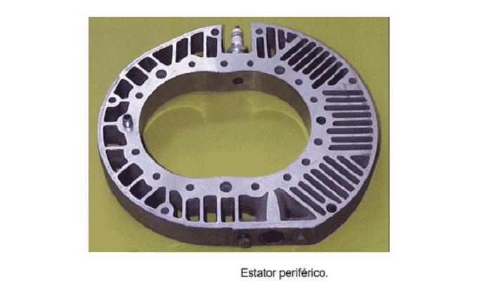 motor de rotaciones