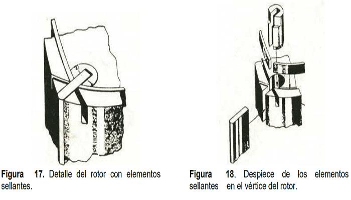rotativo wankel