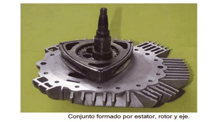 Motores de rotaciones wankels