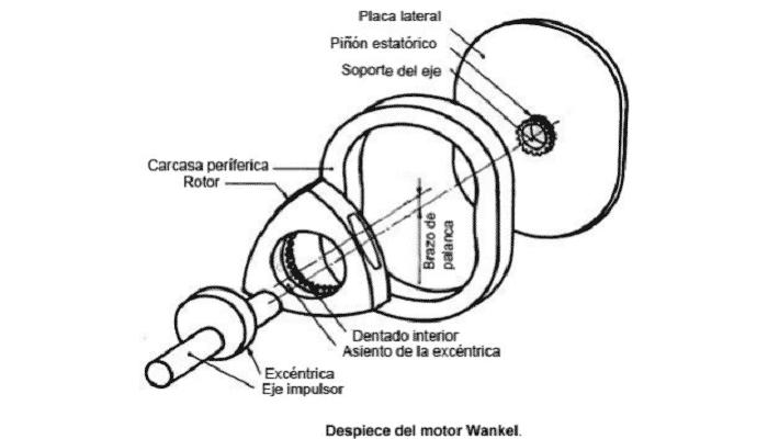 motores wankel