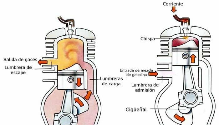 motor diesel 2 tiempos