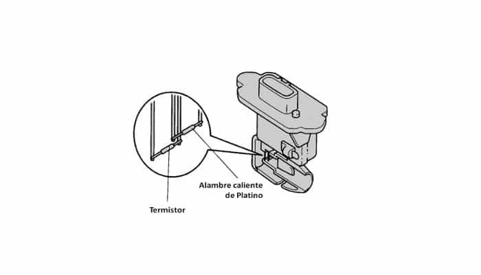 Examinar-El-Sensor-MAF-