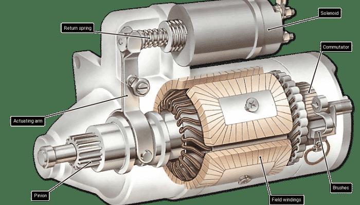reparar el motor de arranque