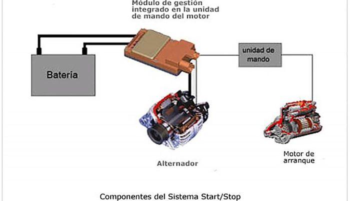 vehículo con sistema de parada/arranque